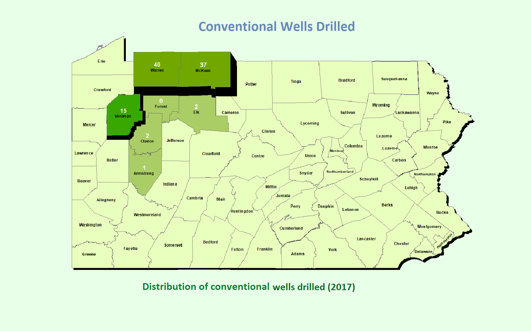 2017 Oil And Gas Annual Report Well Drilling Diagram Of An Drill Convetional Wells